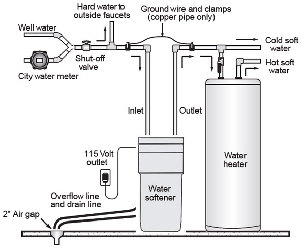 "morton water softener hook up How to install a water softener while you may know you need a whirlpool® water softeners come with everything to install and hook up to 1"" npt."